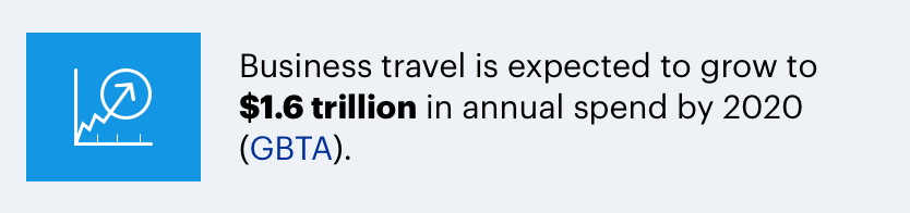 business travel expected to grow to $1.6 trillion