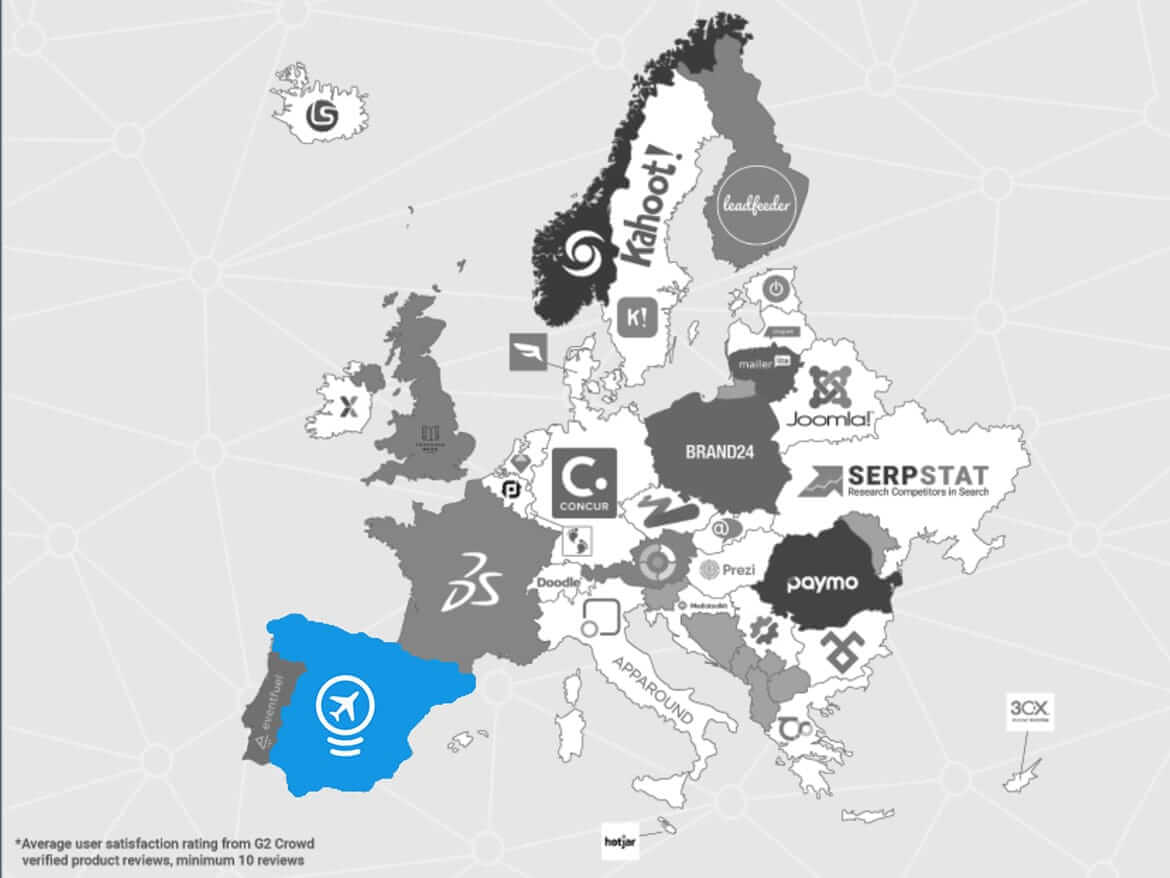 "Featured in ""The State of B2B Tech"" as a top-rated software tool in Europe"