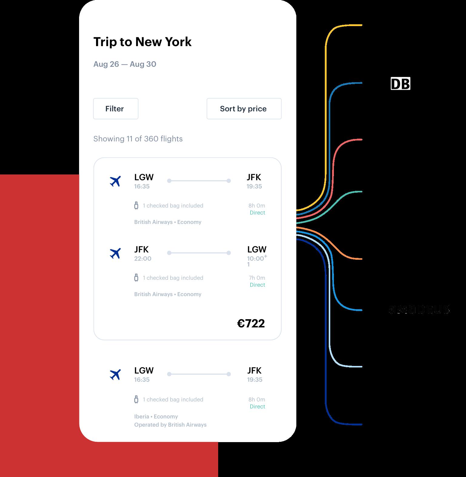 New York trip itinerary